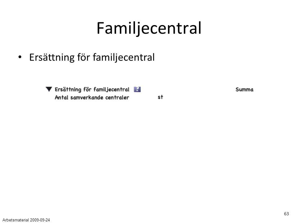 Familjecentral Ersättning för familjecentral Arbetsmaterial 2009-09-24