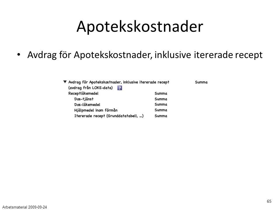 Apotekskostnader Avdrag för Apotekskostnader, inklusive itererade recept Arbetsmaterial 2009-09-24