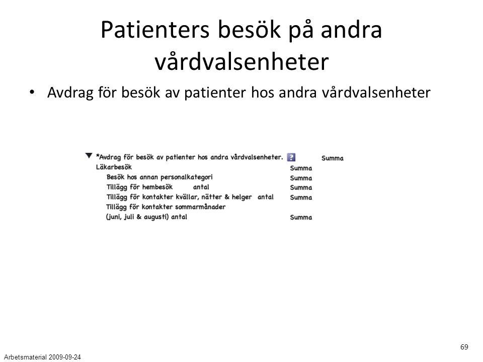 Patienters besök på andra vårdvalsenheter