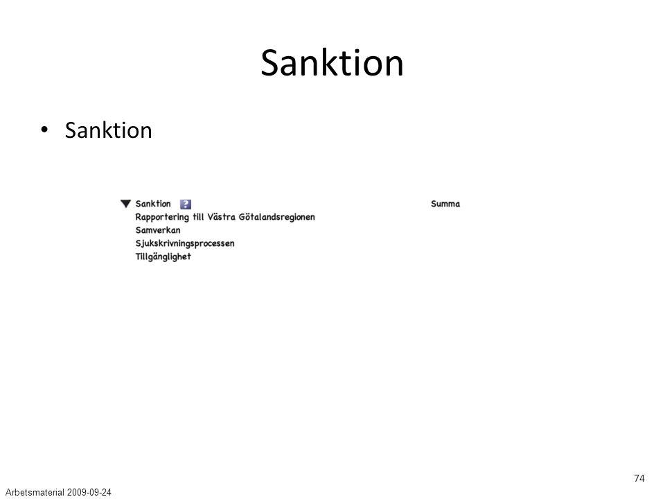 Sanktion Sanktion Arbetsmaterial 2009-09-24