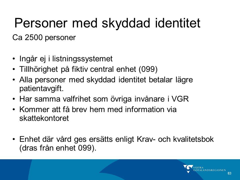 Personer med skyddad identitet