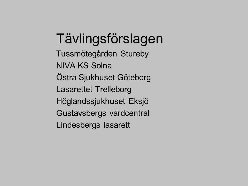 Tävlingsförslagen Tussmötegården Stureby NIVA KS Solna