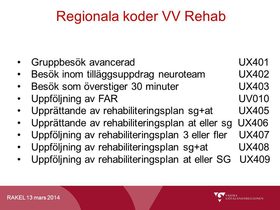 Regionala koder VV Rehab