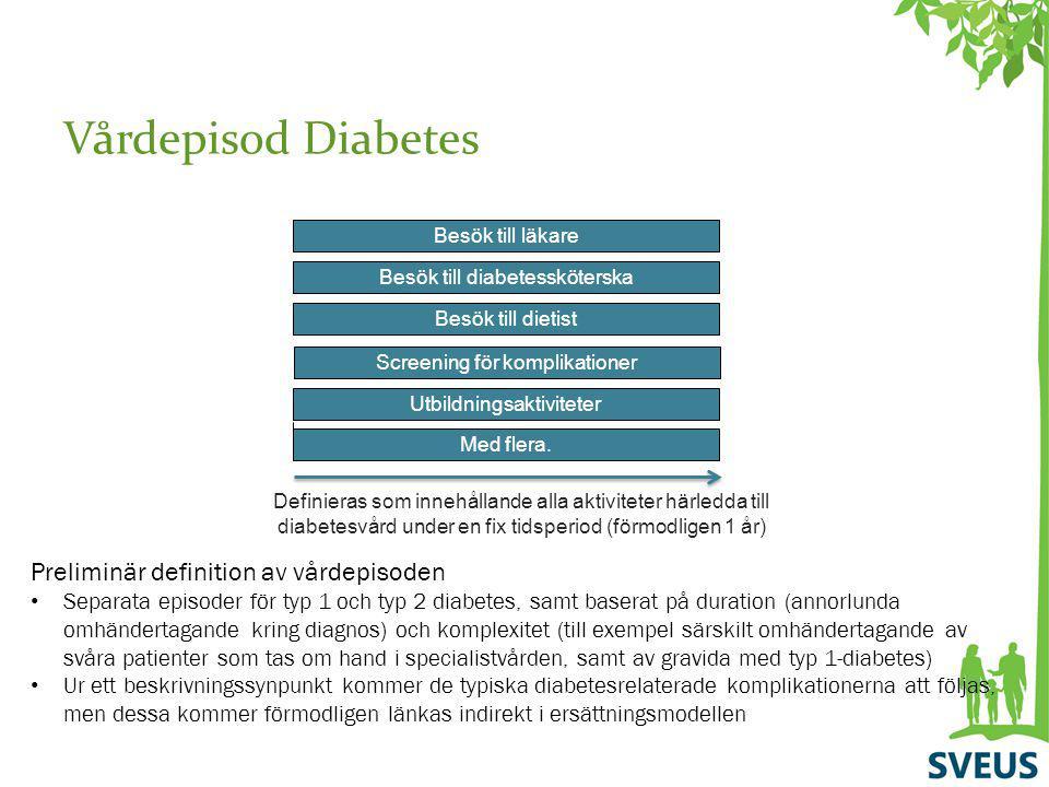 Vårdepisod Diabetes Preliminär definition av vårdepisoden