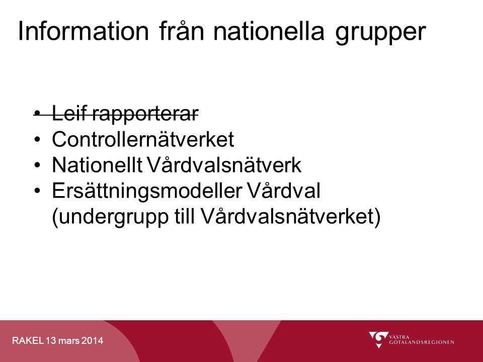 Information från nationella grupper