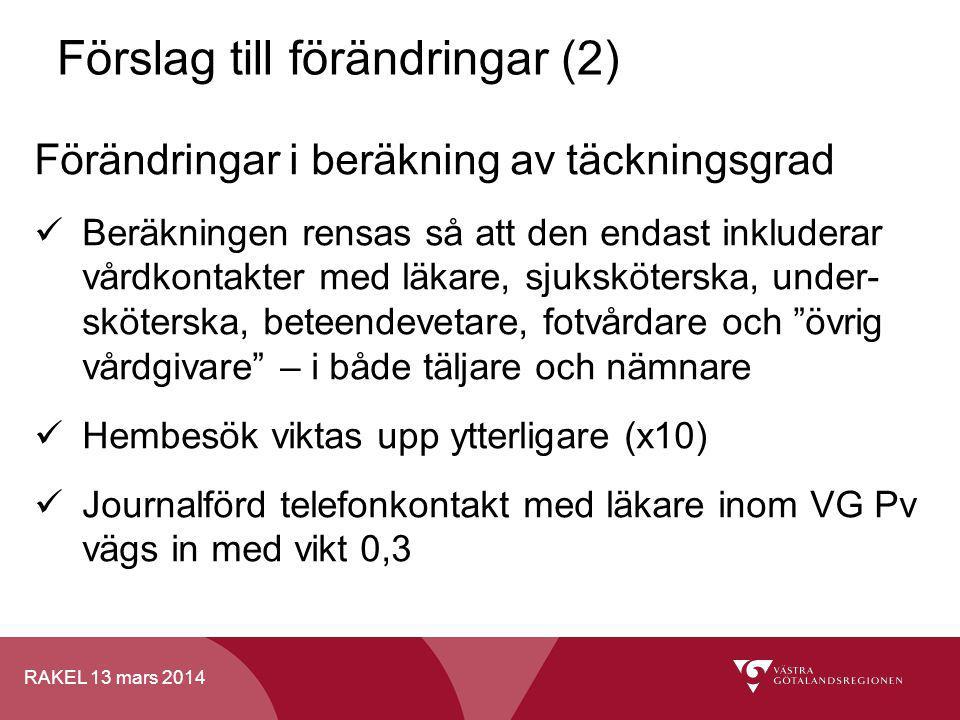 Förslag till förändringar (2)