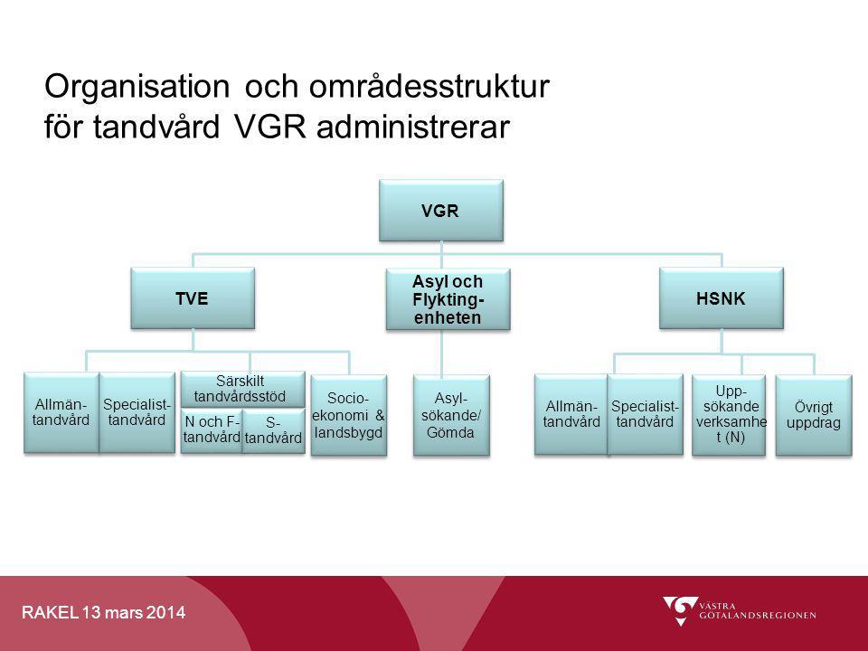 Organisation och områdesstruktur för tandvård VGR administrerar