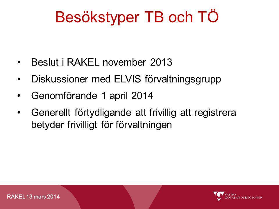 Besökstyper TB och TÖ Beslut i RAKEL november 2013
