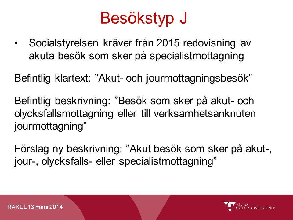 Besökstyp J Socialstyrelsen kräver från 2015 redovisning av akuta besök som sker på specialistmottagning.