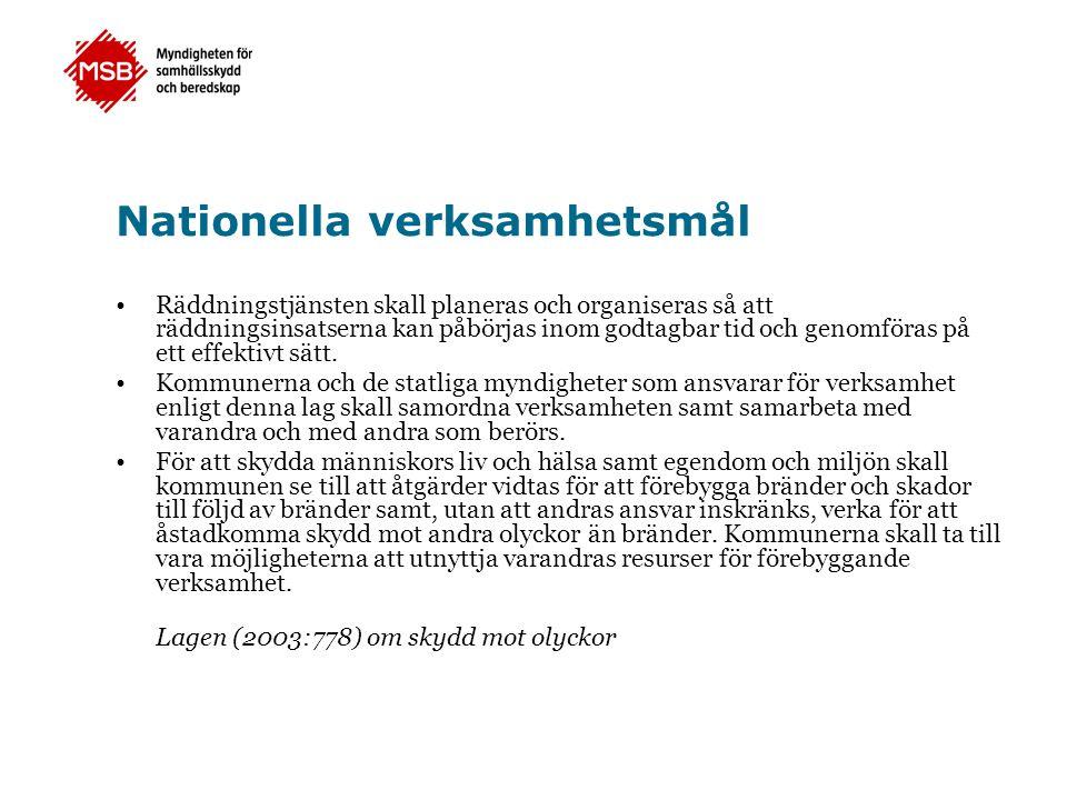 Nationella verksamhetsmål