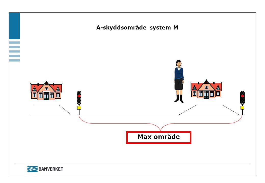 A-skyddsområde system M