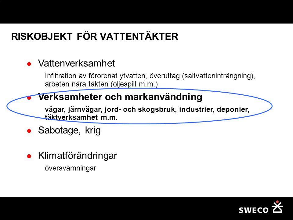 RISKOBJEKT FÖR VATTENTÄKTER