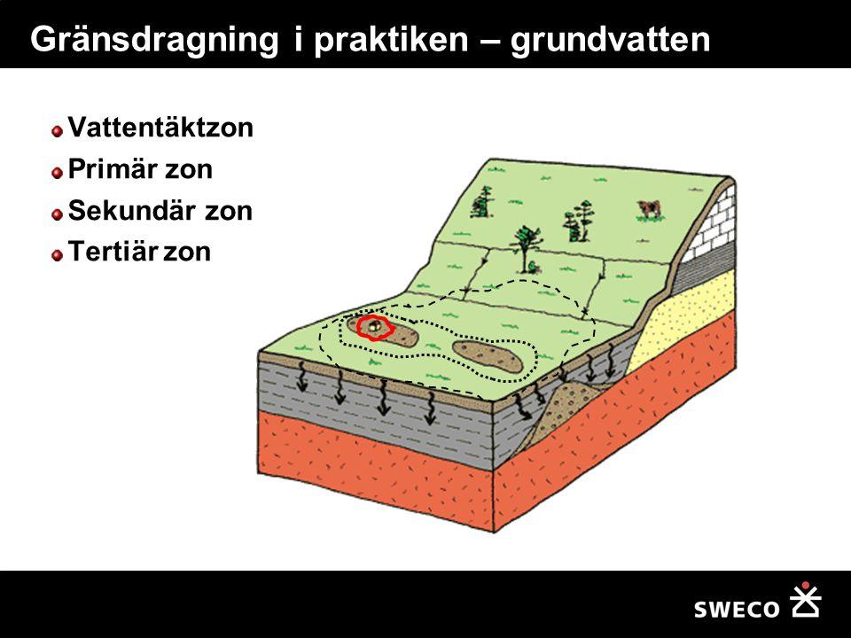 Gränsdragning i praktiken – grundvatten