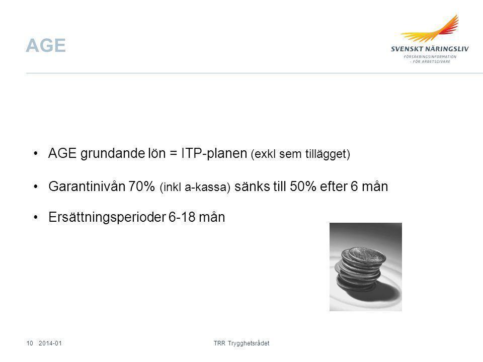 AGE AGE grundande lön = ITP-planen (exkl sem tillägget)