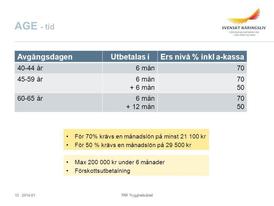 AGE - tid Avgångsdagen Utbetalas i Ers nivå % inkl a-kassa 40-44 år