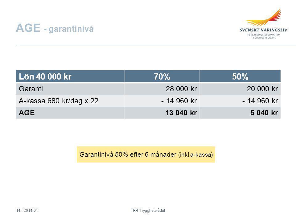 AGE - garantinivå Lön 40 000 kr 70% 50% Garanti 28 000 kr 20 000 kr
