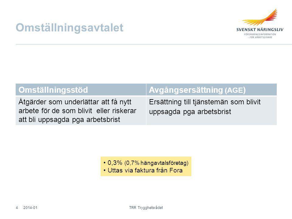 Omställningsavtalet Omställningsstöd Avgångsersättning (AGE)