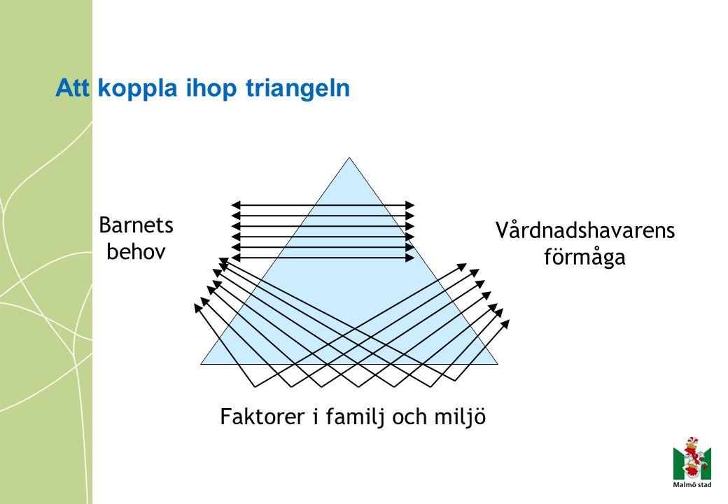 Att koppla ihop triangeln