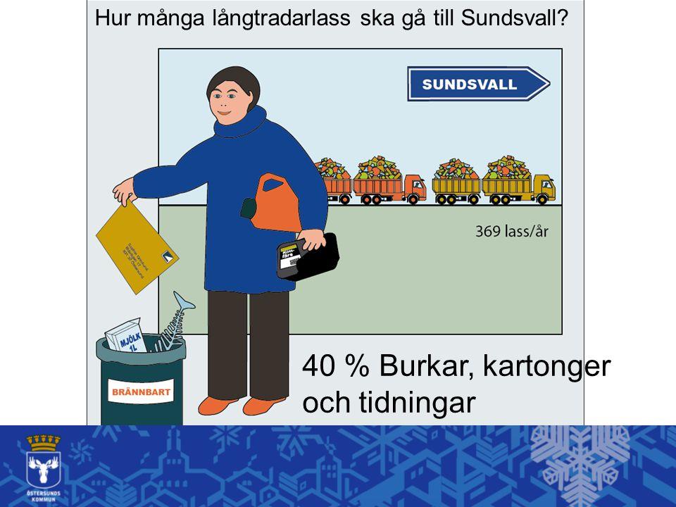 40 % Burkar, kartonger och tidningar