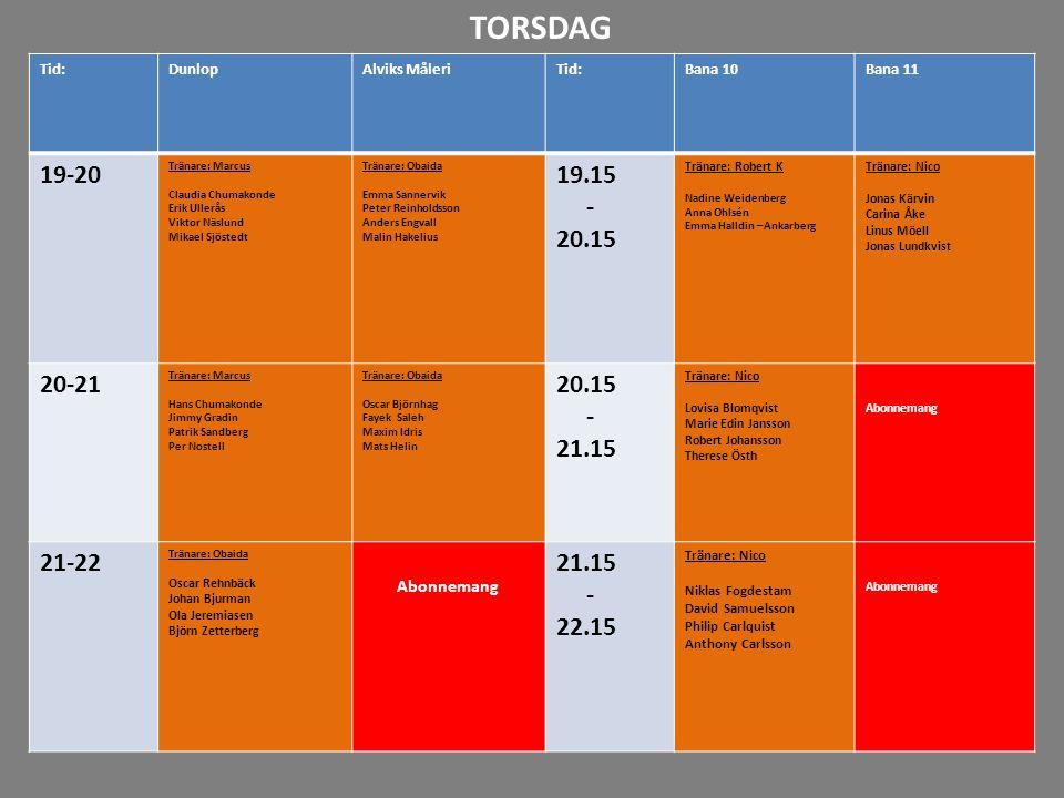 TORSDAG Tid: Dunlop. Alviks Måleri. Bana 10. Bana 11. 19-20. Tränare: Marcus. Claudia Chumakonde.