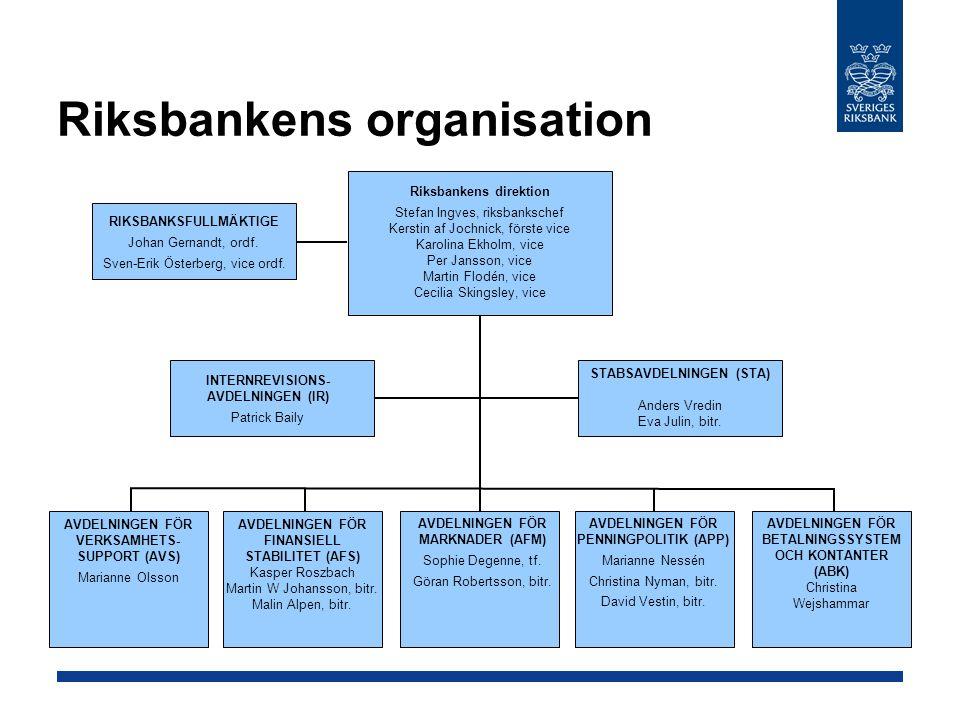 Riksbankens organisation