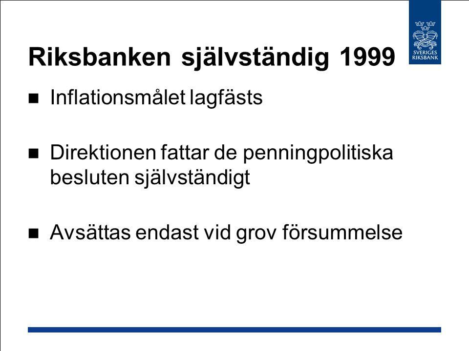 Riksbanken självständig 1999