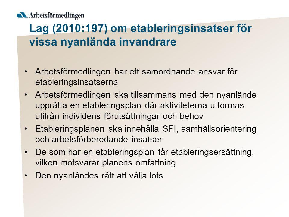 Lag (2010:197) om etableringsinsatser för vissa nyanlända invandrare