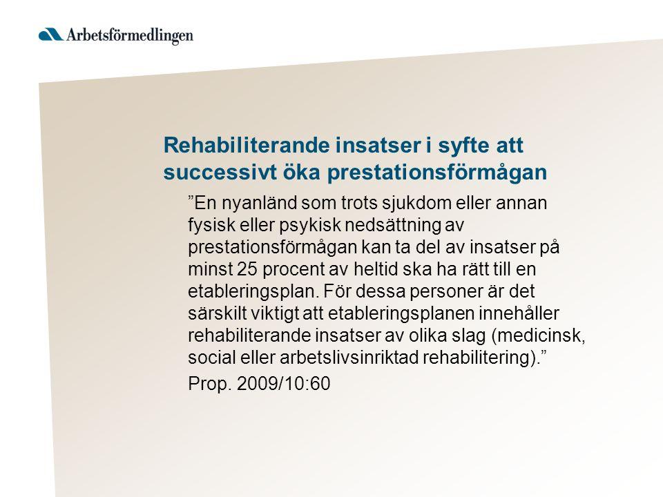 Rehabiliterande insatser i syfte att successivt öka prestationsförmågan
