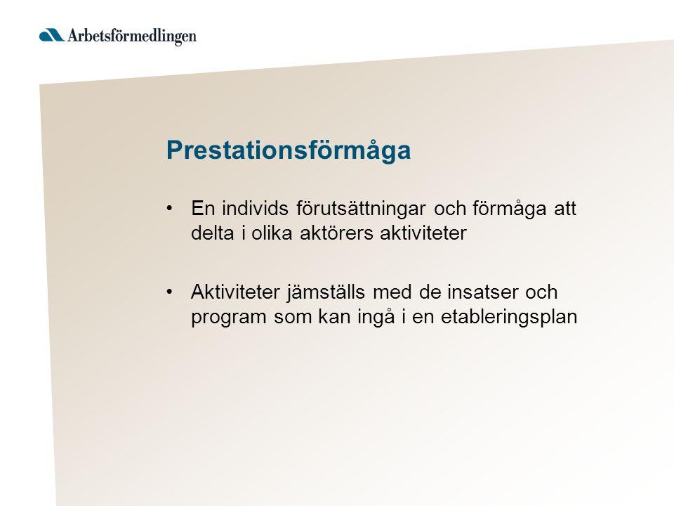 Prestationsförmåga En individs förutsättningar och förmåga att delta i olika aktörers aktiviteter.