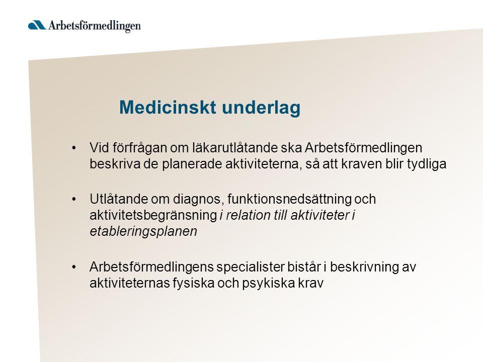 Medicinskt underlag Vid förfrågan om läkarutlåtande ska Arbetsförmedlingen beskriva de planerade aktiviteterna, så att kraven blir tydliga.