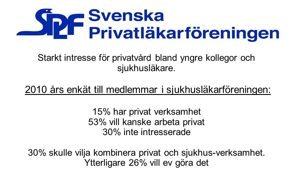 2010 års enkät till medlemmar i sjukhusläkarföreningen: