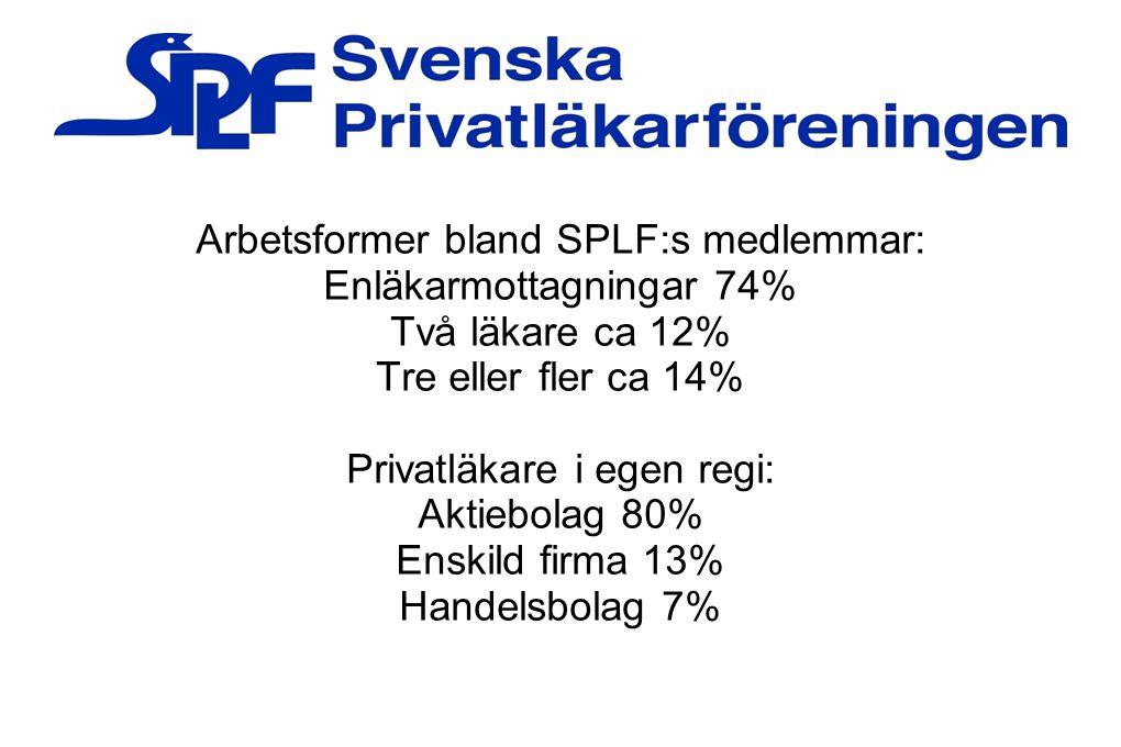 Arbetsformer bland SPLF:s medlemmar: Enläkarmottagningar 74%