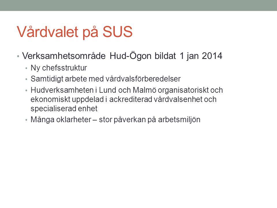 Vårdvalet på SUS Verksamhetsområde Hud-Ögon bildat 1 jan 2014