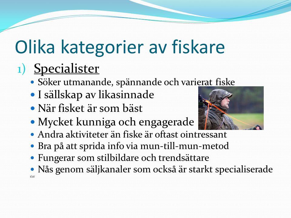 Olika kategorier av fiskare