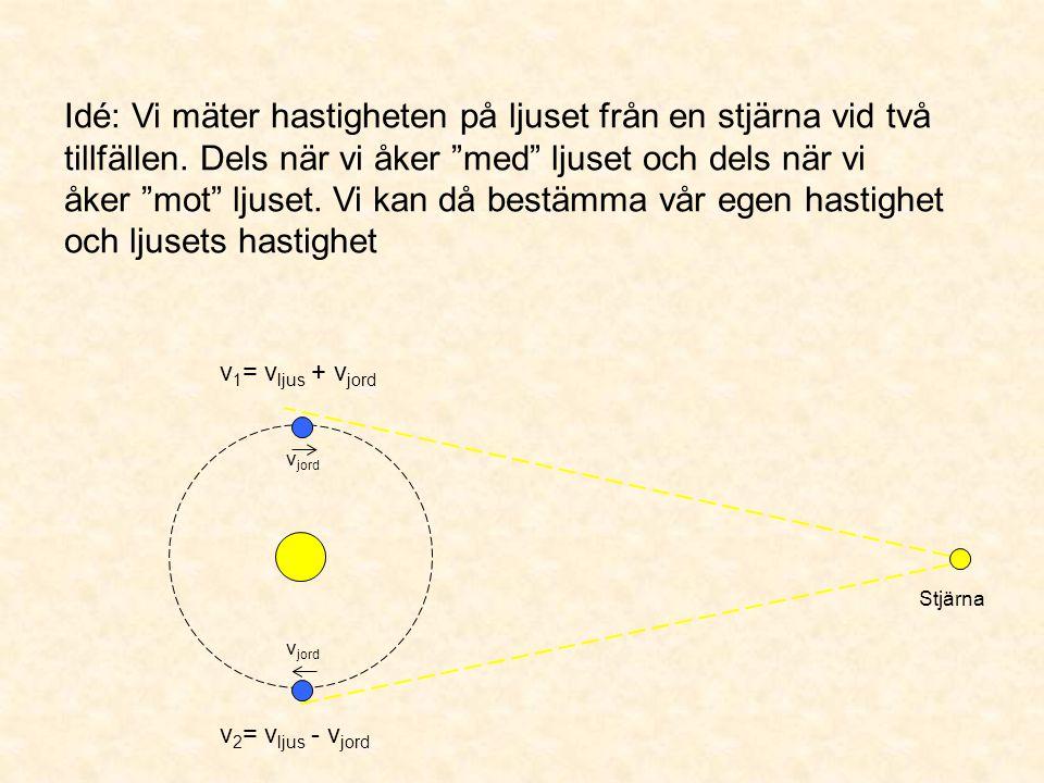 Idé: Vi mäter hastigheten på ljuset från en stjärna vid två tillfällen