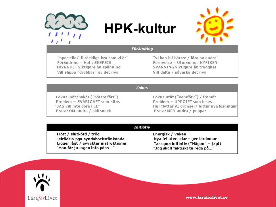 HPK-kultur Initiativ Trött / slutkörd / trög Energisk / vaken