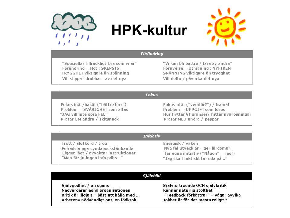 HPK-kultur Självbild Självgodhet / arrogans