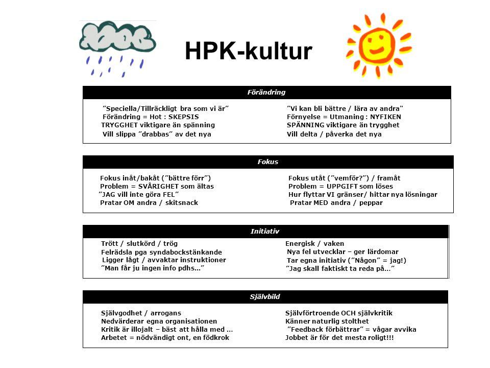 HPK-kultur Förändring Speciella/Tillräckligt bra som vi är