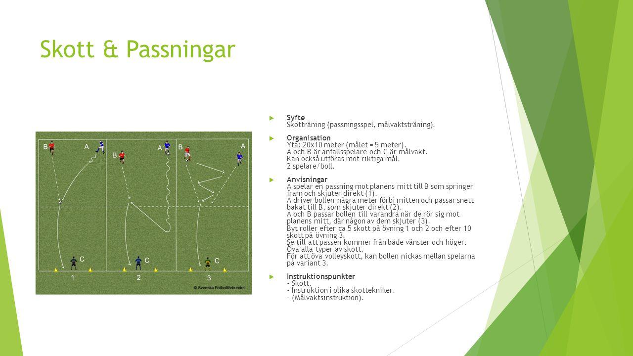 Skott & Passningar Syfte Skotträning (passningsspel, målvaktsträning).