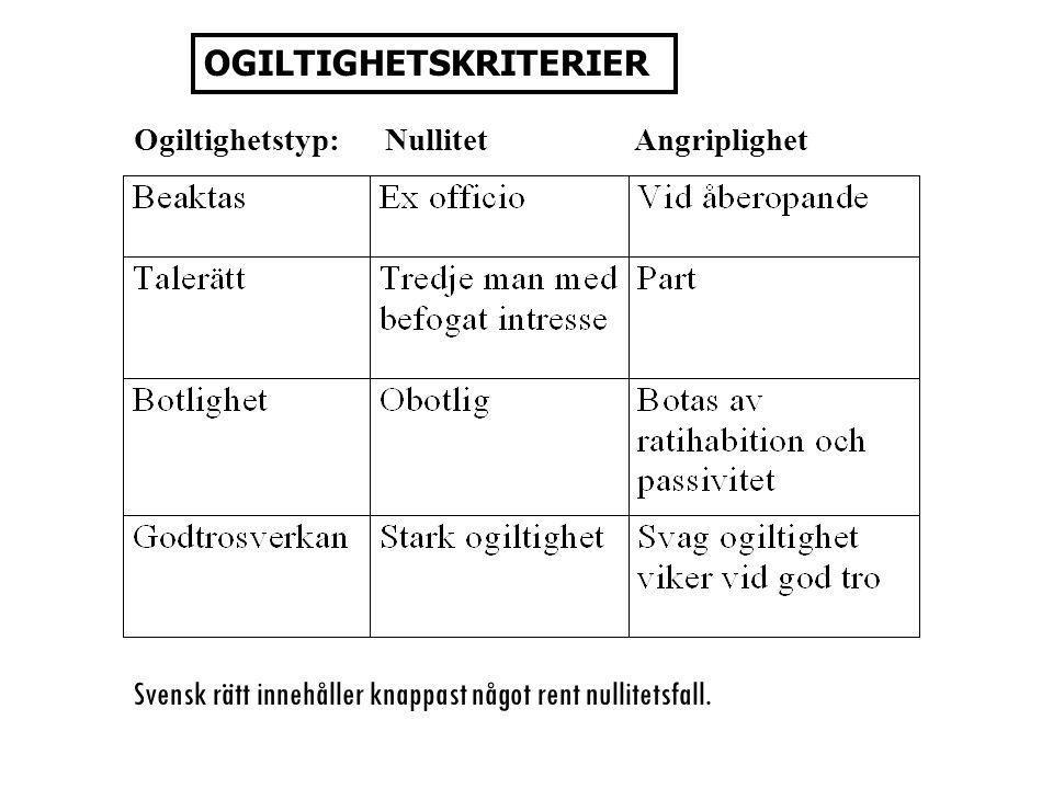 OGILTIGHETSKRITERIER