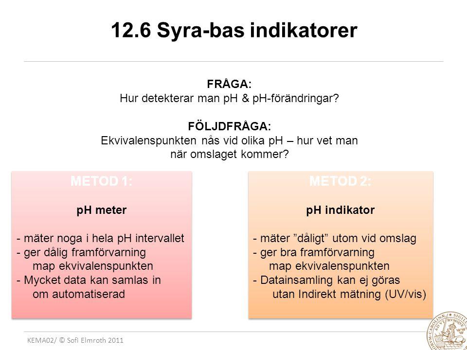 12.6 Syra-bas indikatorer METOD 1: METOD 2: FRÅGA: