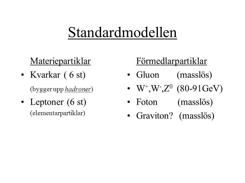 Standardmodellen Materiepartiklar Kvarkar ( 6 st)