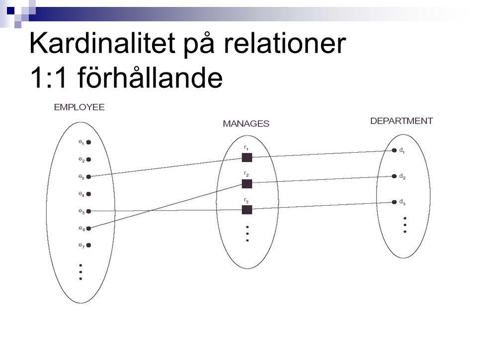 Kardinalitet på relationer 1:1 förhållande