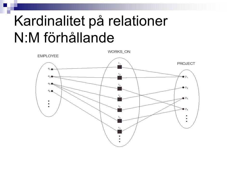 Kardinalitet på relationer N:M förhållande