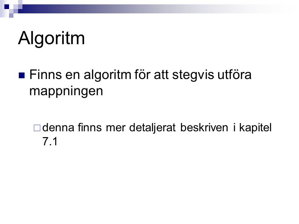 Algoritm Finns en algoritm för att stegvis utföra mappningen