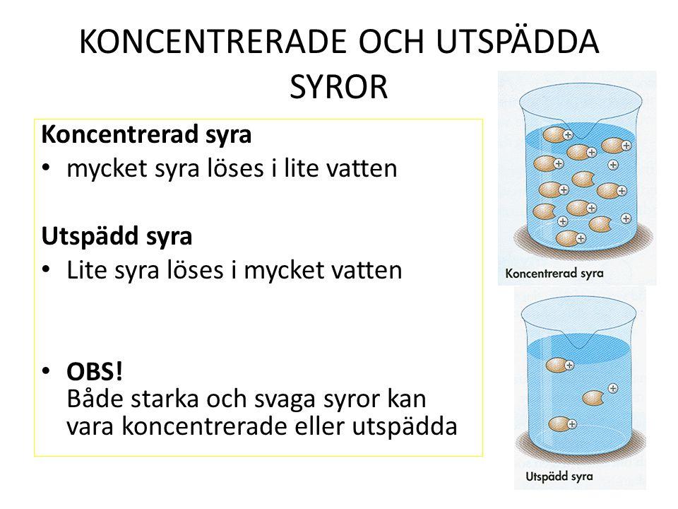 KONCENTRERADE OCH UTSPÄDDA SYROR