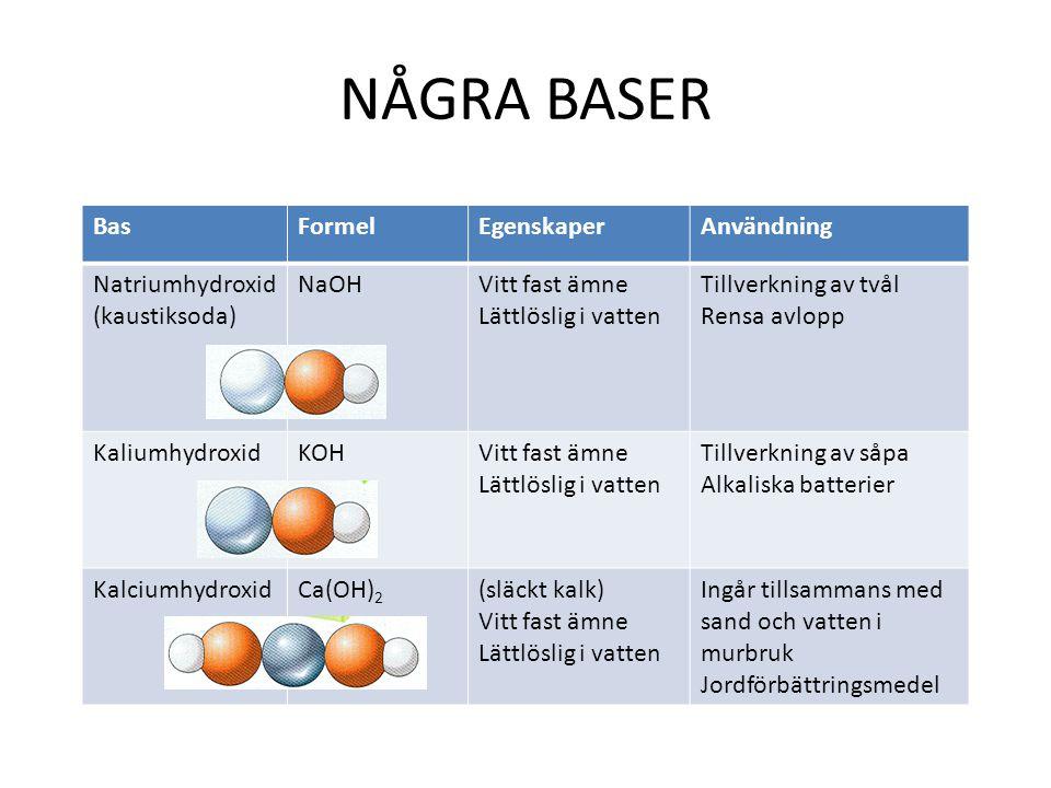 NÅGRA BASER Bas Formel Egenskaper Användning