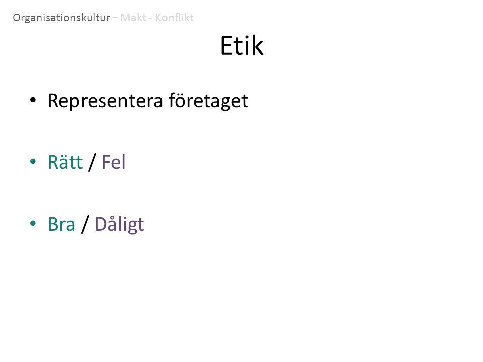 Etik Representera företaget Rätt / Fel Bra / Dåligt