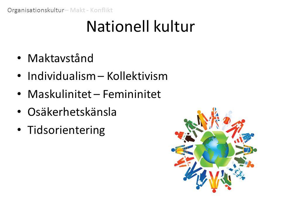 Nationell kultur Maktavstånd Individualism – Kollektivism