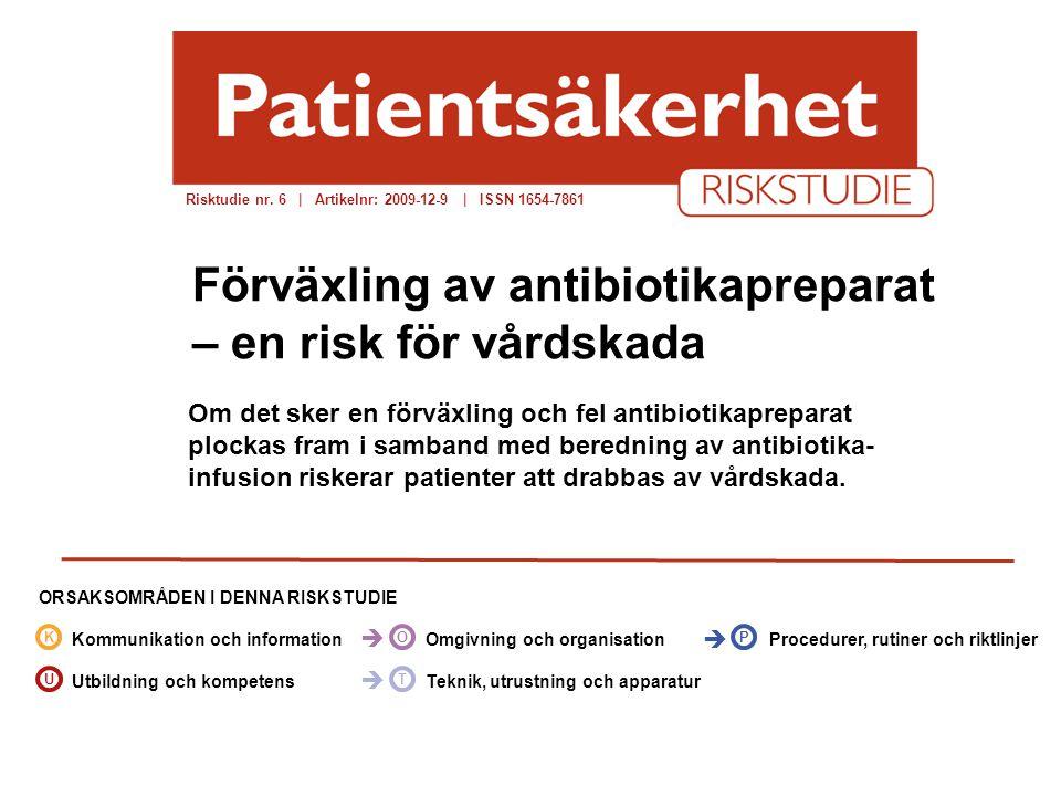 Förväxling av antibiotikapreparat – en risk för vårdskada